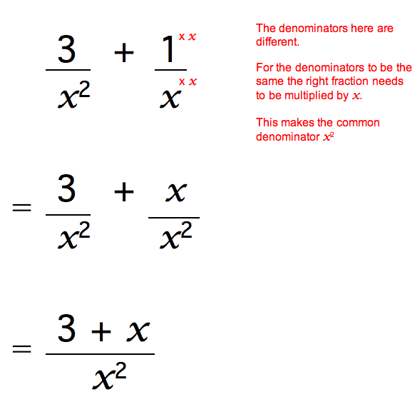 be the same in algebraic fractions as in fractions with numbers when ...